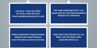 Eckel Purchase Process